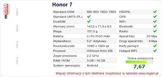 Dane telefonu Honor 7