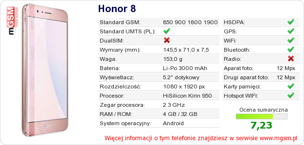 Dane telefonu Honor 8