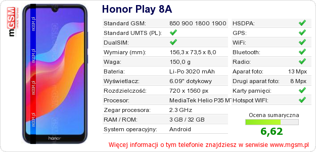Dane telefonu Honor Play 8A