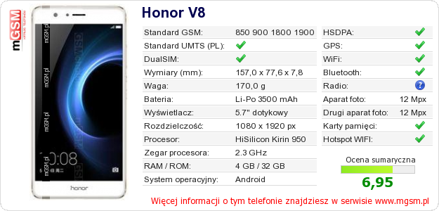 Dane telefonu Honor V8