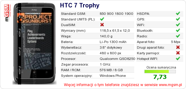Dane telefonu HTC 7 Trophy
