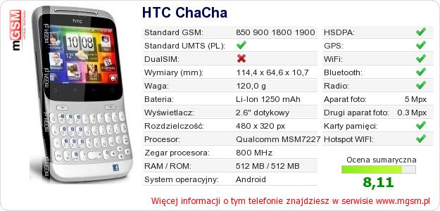 Dane telefonu HTC ChaCha