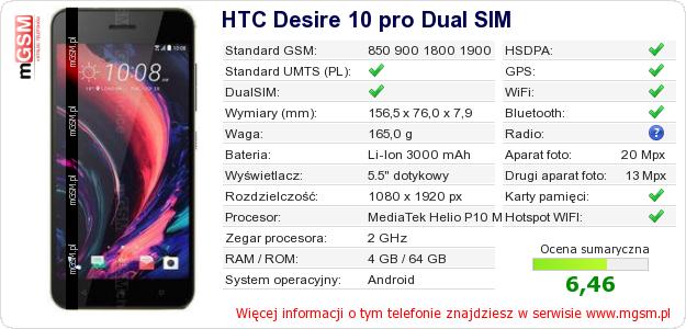 Dane telefonu HTC Desire 10 pro Dual SIM
