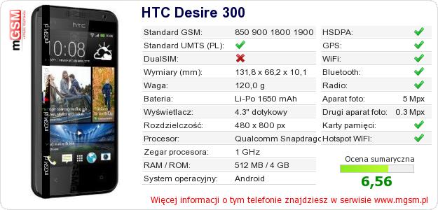 Dane telefonu HTC Desire 300