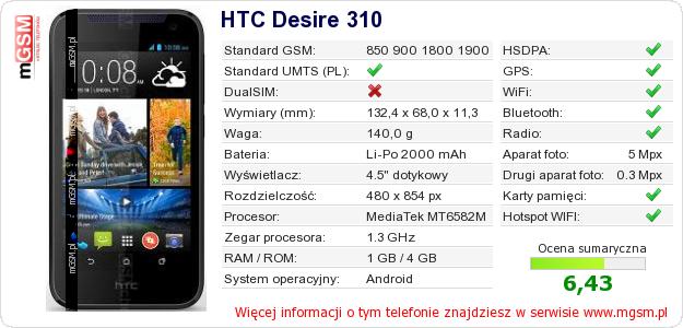Dane telefonu HTC Desire 310
