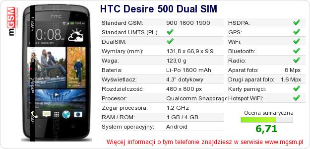 Dane telefonu HTC Desire 500 Dual SIM