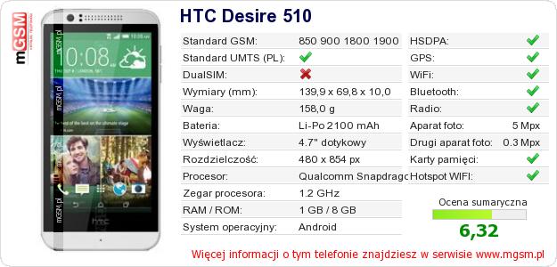 Dane telefonu HTC Desire 510