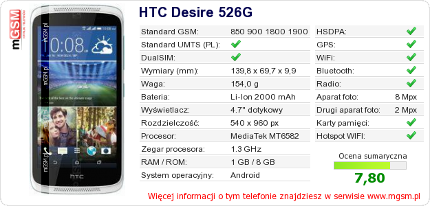 Dane telefonu HTC Desire 526G