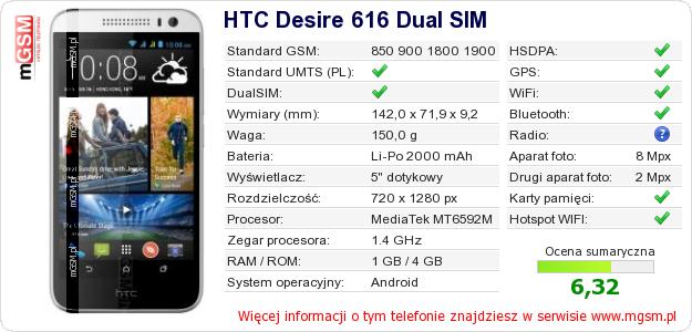 Dane telefonu HTC Desire 616 Dual SIM