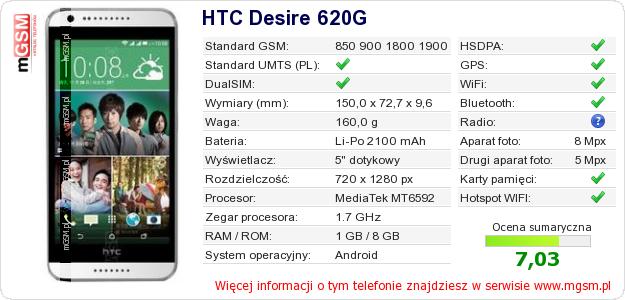 Dane telefonu HTC Desire 620G