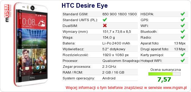 Dane telefonu HTC Desire Eye