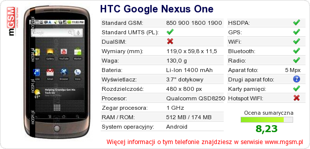 Dane telefonu HTC Google Nexus One