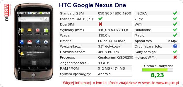 Dane telefonu HTC Google Nexus One