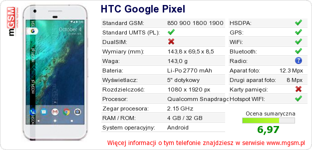 Dane telefonu HTC Google Pixel