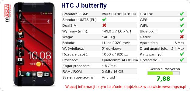 Dane telefonu HTC J butterfly