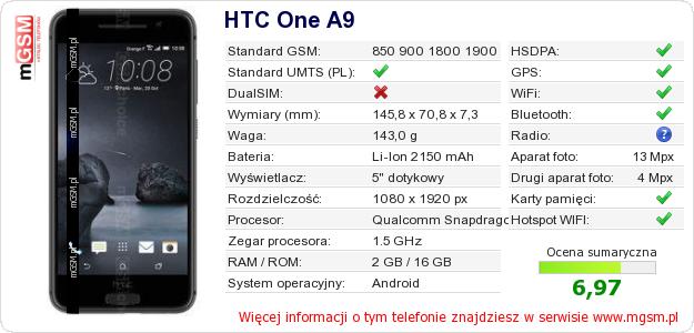 Dane telefonu HTC One A9