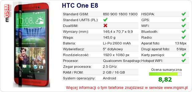 Dane telefonu HTC One E8