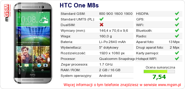 Dane telefonu HTC One M8s