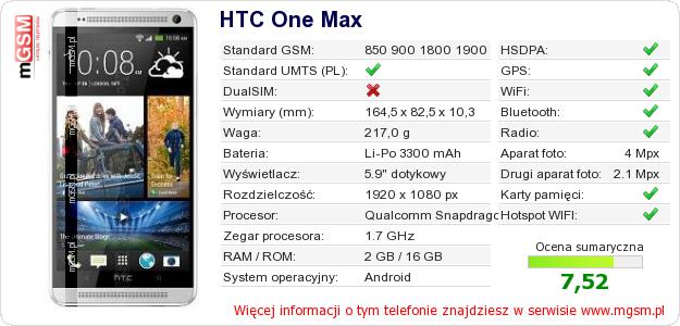 Dane telefonu HTC One Max