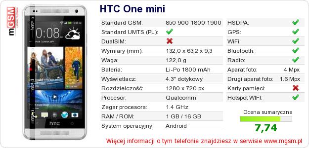 Dane telefonu HTC One mini
