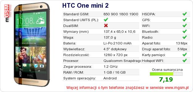 Dane telefonu HTC One mini 2