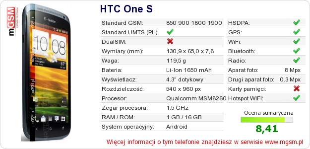 Dane telefonu HTC One S
