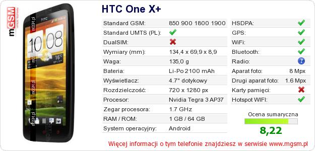 Dane telefonu HTC One X+