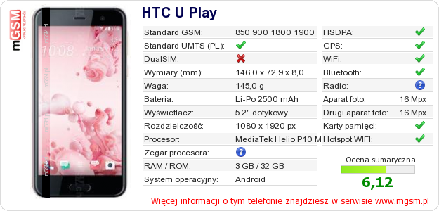 Dane telefonu HTC U Play
