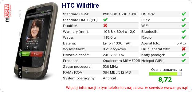 Dane telefonu HTC Wildfire