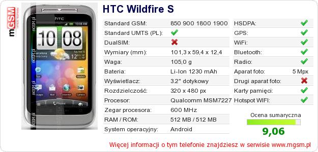 Dane telefonu HTC Wildfire S
