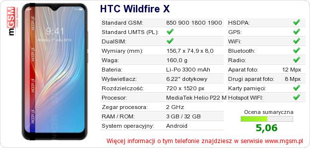 Dane telefonu HTC Wildfire X