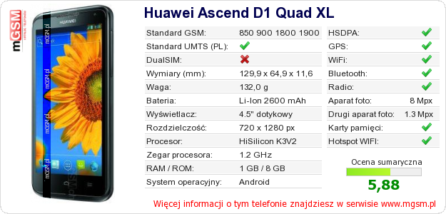 Dane telefonu Huawei Ascend D1 Quad XL