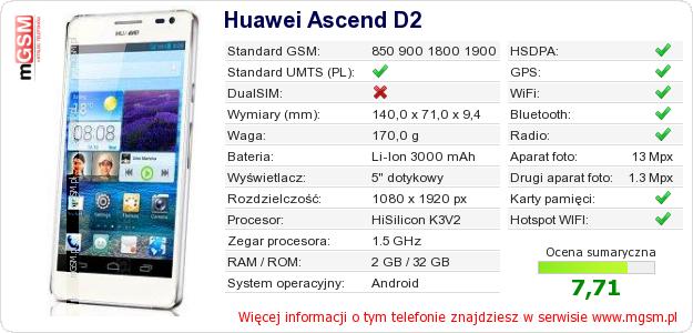 Dane telefonu Huawei Ascend D2