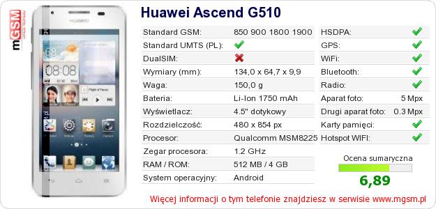 Dane telefonu Huawei Ascend G510
