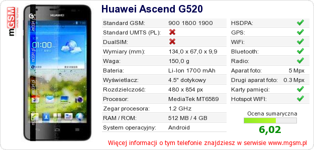 Dane telefonu Huawei Ascend G520