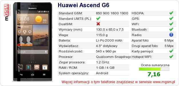 Dane telefonu Huawei Ascend G6