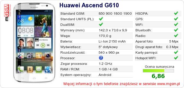 Dane telefonu Huawei Ascend G610