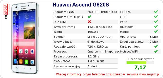 Dane telefonu Huawei Ascend G620S