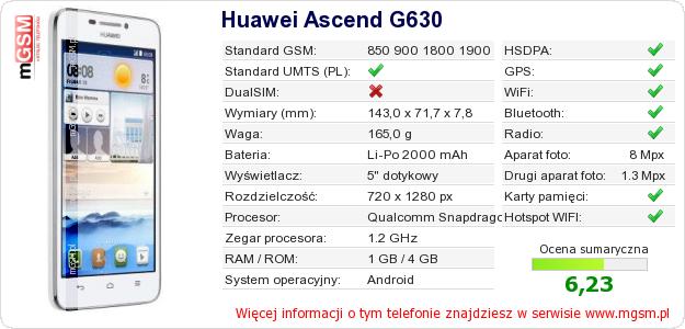 Dane telefonu Huawei Ascend G630