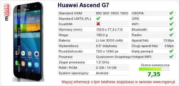 Dane telefonu Huawei Ascend G7