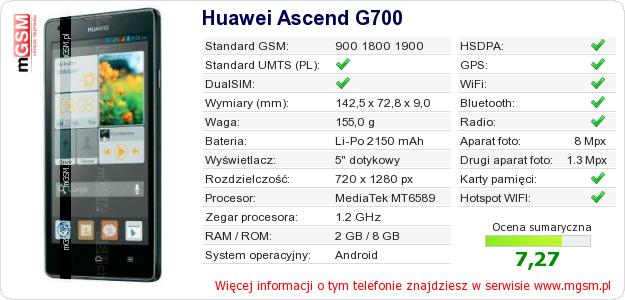 Dane telefonu Huawei Ascend G700