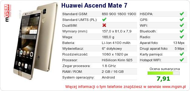 Dane telefonu Huawei Ascend Mate 7
