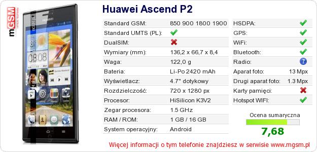 Dane telefonu Huawei Ascend P2