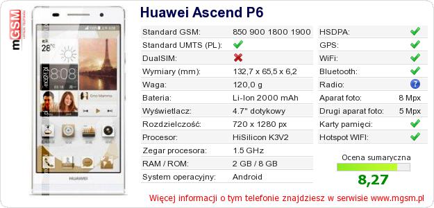 Dane telefonu Huawei Ascend P6