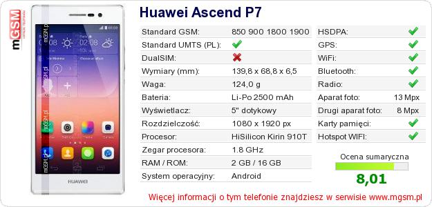 Dane telefonu Huawei Ascend P7