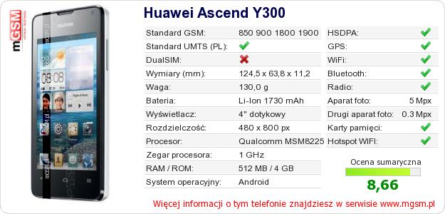 Dane telefonu Huawei Ascend Y300