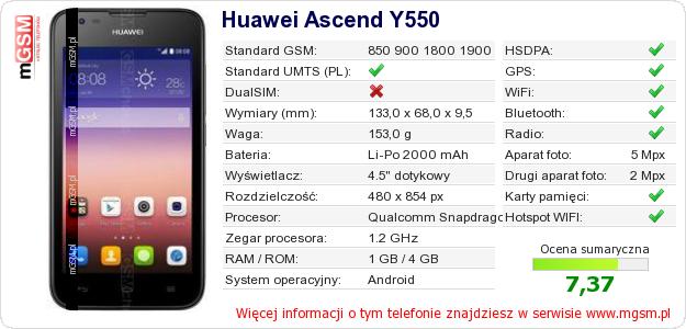 Dane telefonu Huawei Ascend Y550