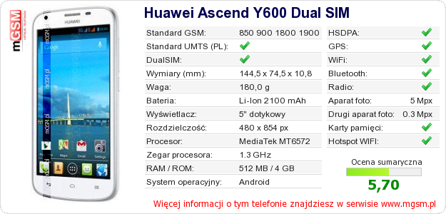 Dane telefonu Huawei Ascend Y600 Dual SIM