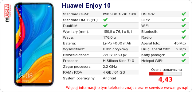 Dane telefonu Huawei Enjoy 10
