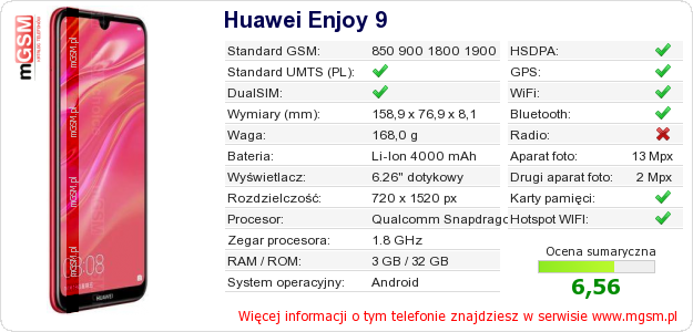Dane telefonu Huawei Enjoy 9